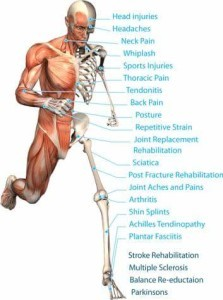 physio injuries victoria bc